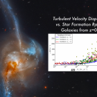 In the midst of galaxies' often violent evolution, a smooth, quiescent gas disc supported by thermal pressure alone is rarely found. Rather, interstellar media (ISM) in galaxies are wracked by supersonic turbulence, and turbulent pressure plays a key role